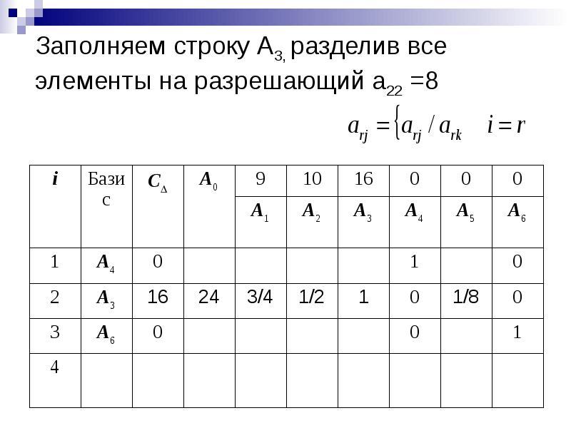 Заполняем строку A3, разделив все элементы на разрешающий а22 =8
