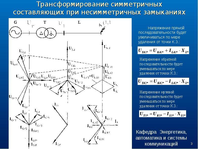Трансформирование симметричных составляющих при несимметричных замыканиях