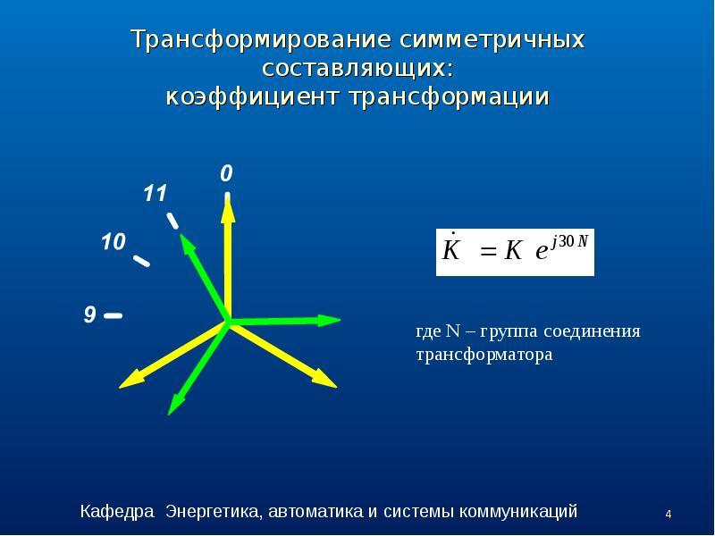 Трансформирование симметричных составляющих: коэффициент трансформации