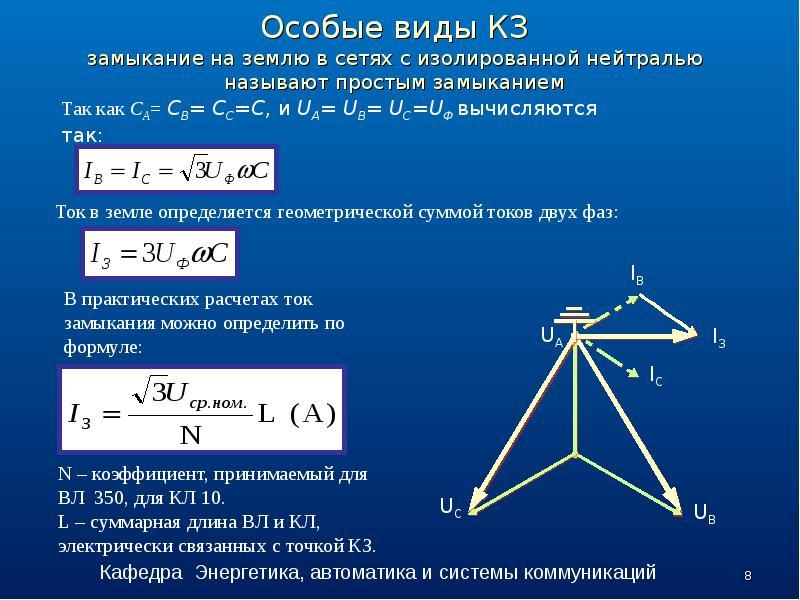 Особые виды КЗ замыкание на землю в сетях с изолированной нейтралью называют простым замыканием