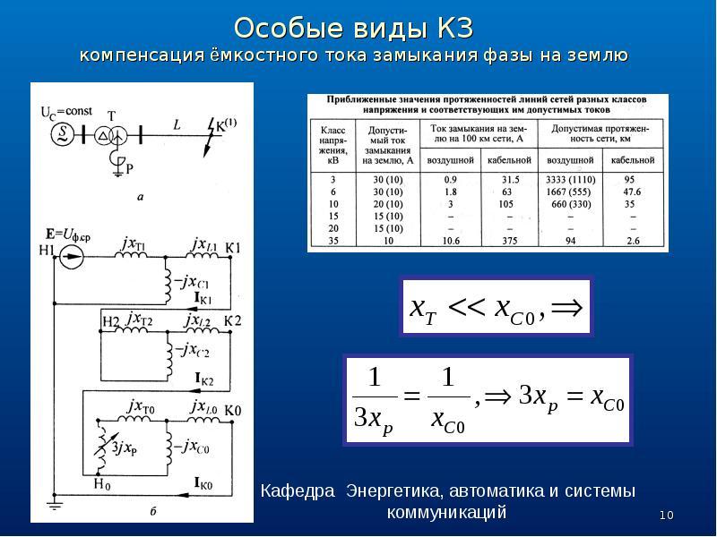 Особые виды КЗ компенсация ёмкостного тока замыкания фазы на землю