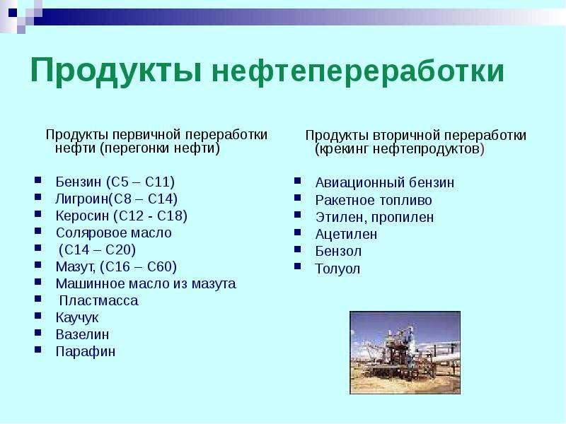 Продукты нефтепереработки Продукты первичной переработки нефти (перегонки нефти) Бензин (С5 – С11) Л