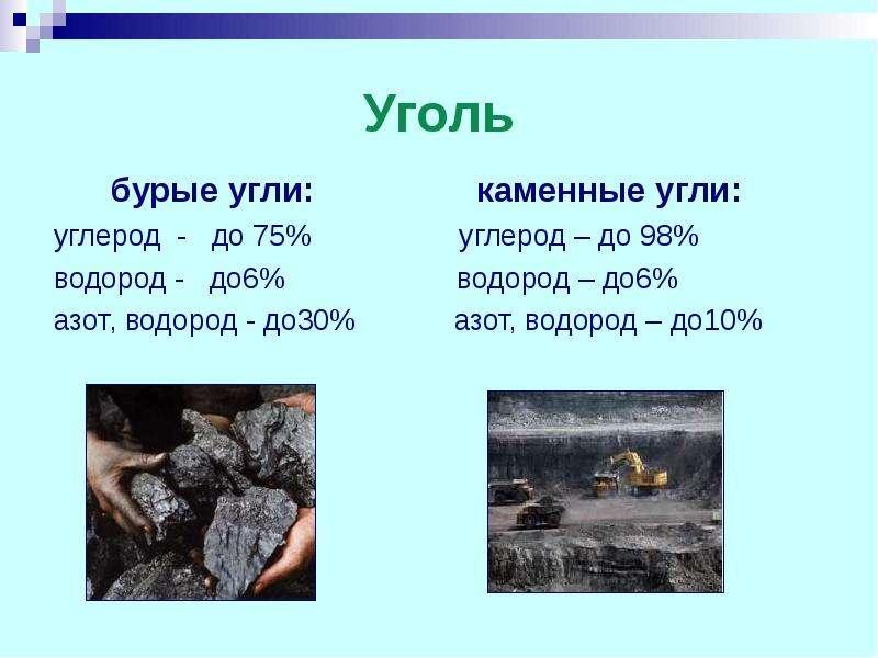 Уголь бурые угли: каменные угли: углерод - до 75% углерод – до 98% водород - до6% водород – до6% азо