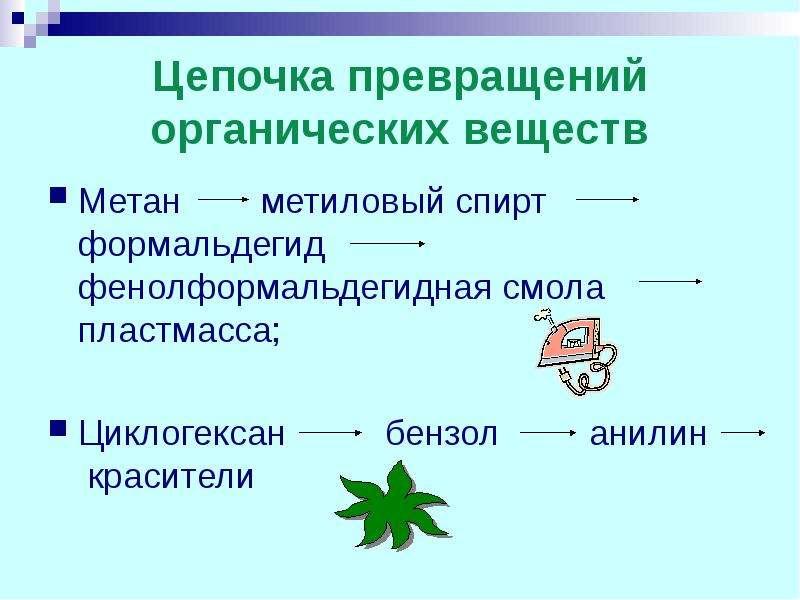 Цепочка превращений органических веществ Метан метиловый спирт формальдегид фенолформальдегидная смо