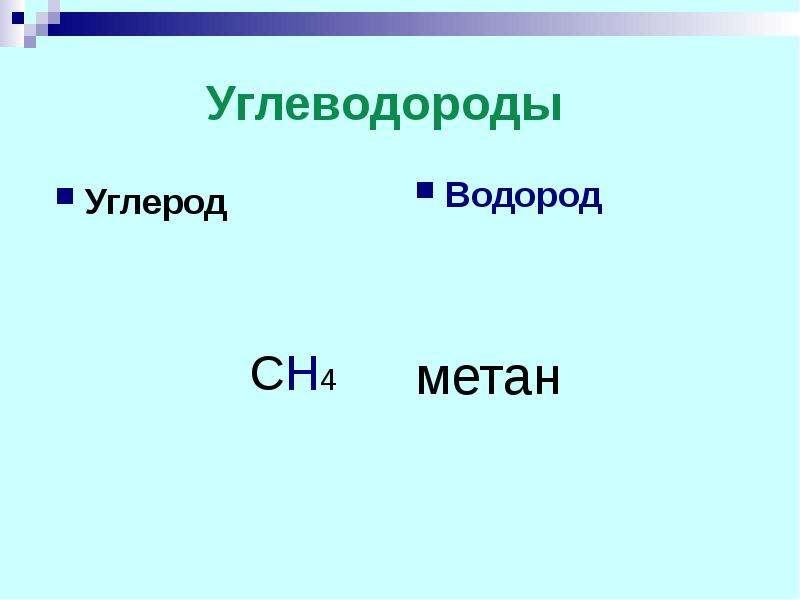Углеводороды Углерод СН4