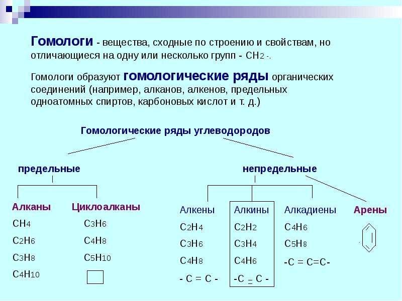 Природные источники углеводородов и топливные ресурсы Западной Сибири, слайд 6