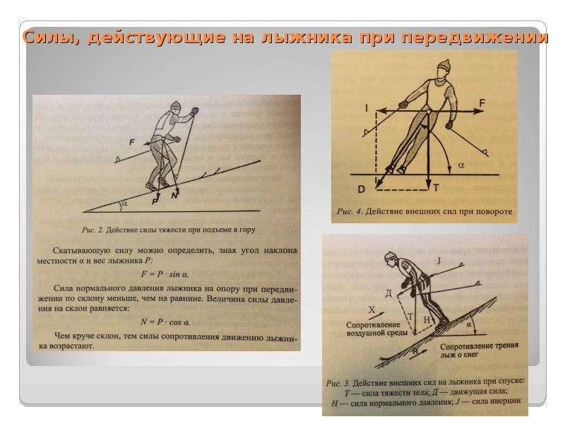 Силы, действующие на лыжника при передвижении