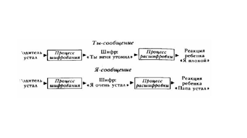 Психология журналистики. Психология восприятия, слайд 3