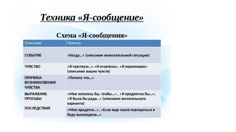 Психология журналистики. Психология восприятия, слайд 4