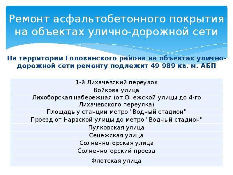 Ремонт асфальтобетонного покрытия на объектах улично-дорожной сети На территории Головинского района