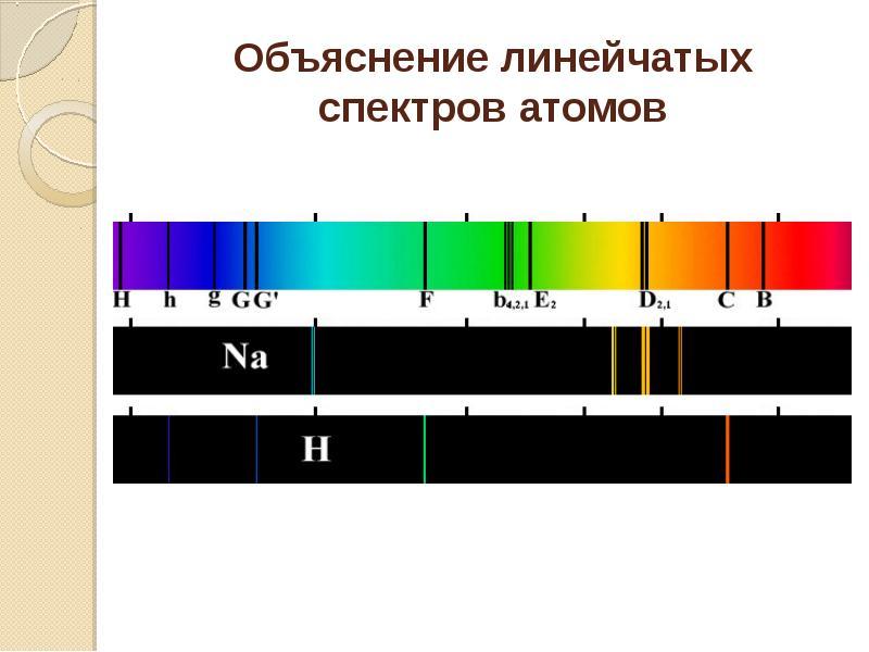 спектр кислорода фото