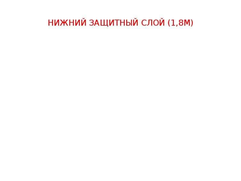 НИЖНИЙ ЗАЩИТНЫЙ СЛОЙ (1,8М)