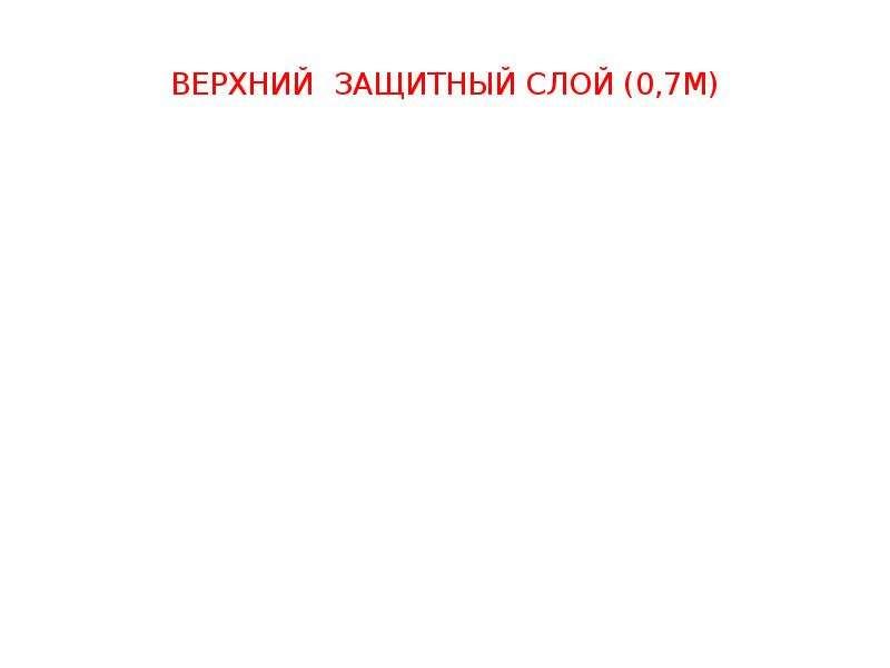ВЕРХНИЙ ЗАЩИТНЫЙ СЛОЙ (0,7М)