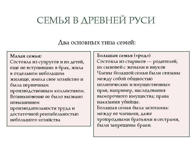СЕМЬЯ В ДРЕВНЕЙ РУСИ Два основных типа семей: