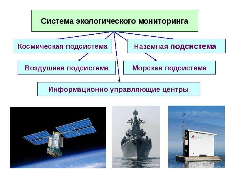 Введение в предмет «Мониторинг окружающей среды», рис. 27