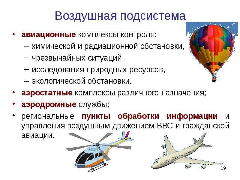 Воздушная подсистема авиационные комплексы контроля: химической и радиационной обстановки, чрезвычай
