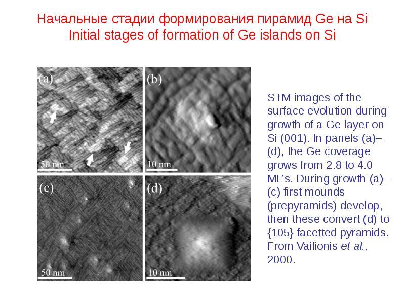 Начальные стадии формирования пирамид Ge на Si Initial stages of formation of Ge islands on Si