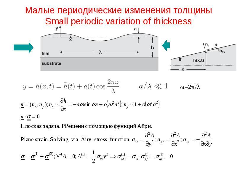 Малые периодические изменения толщины Small periodic variation of thickness