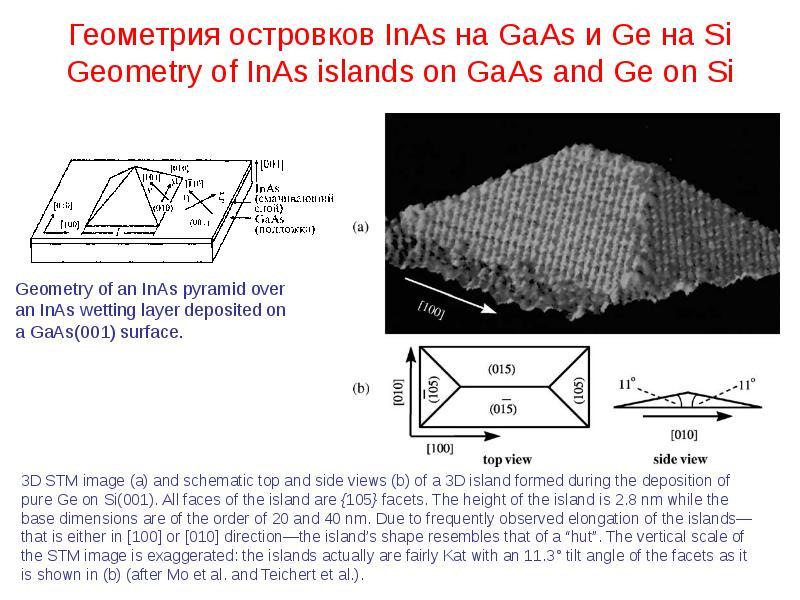 Геометрия островков InAs на GaAs и Ge на Si Geometry of InAs islands on GaAs and Ge on Si
