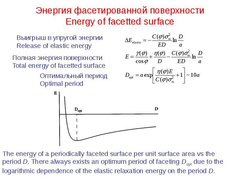 Энергия фасетированной поверхности Energy of facetted surface
