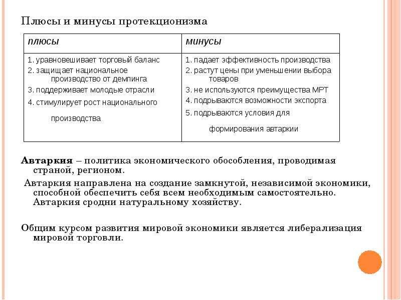 Международные аспекты экономической теории, слайд 22
