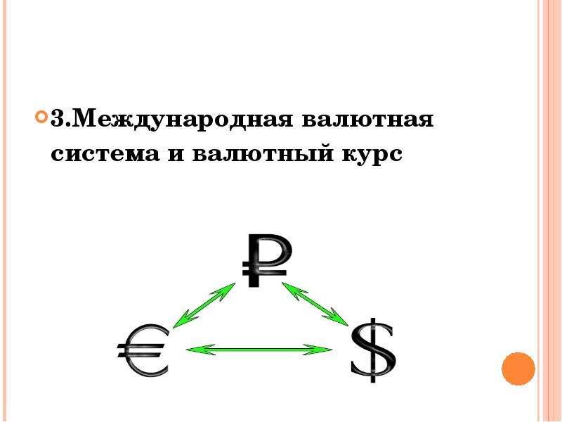 3. Международная валютная система и валютный курс 3. Международная валютная система и валютный курс