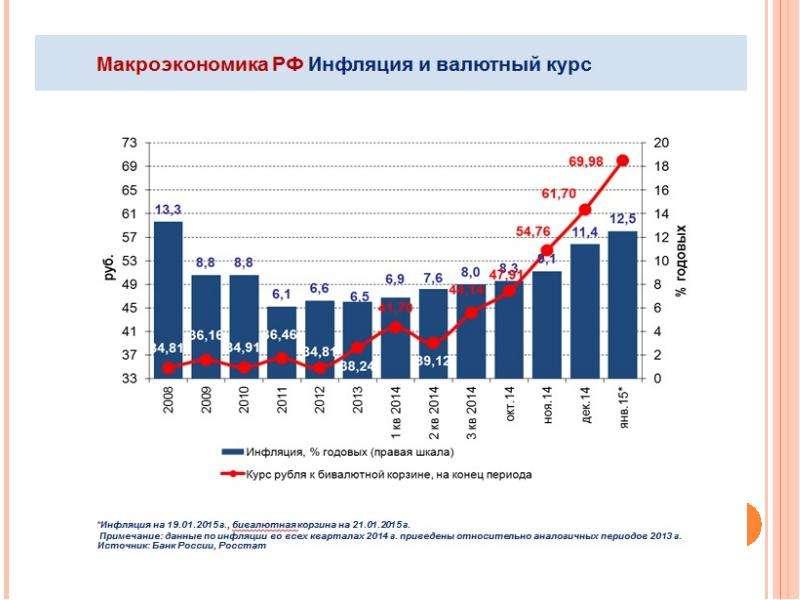 Международные аспекты экономической теории, слайд 42