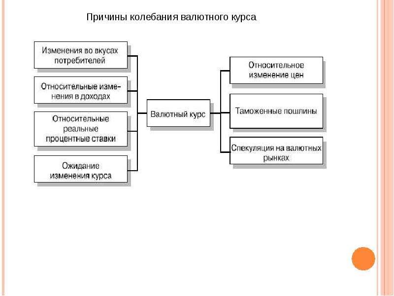 Международные аспекты экономической теории, слайд 43