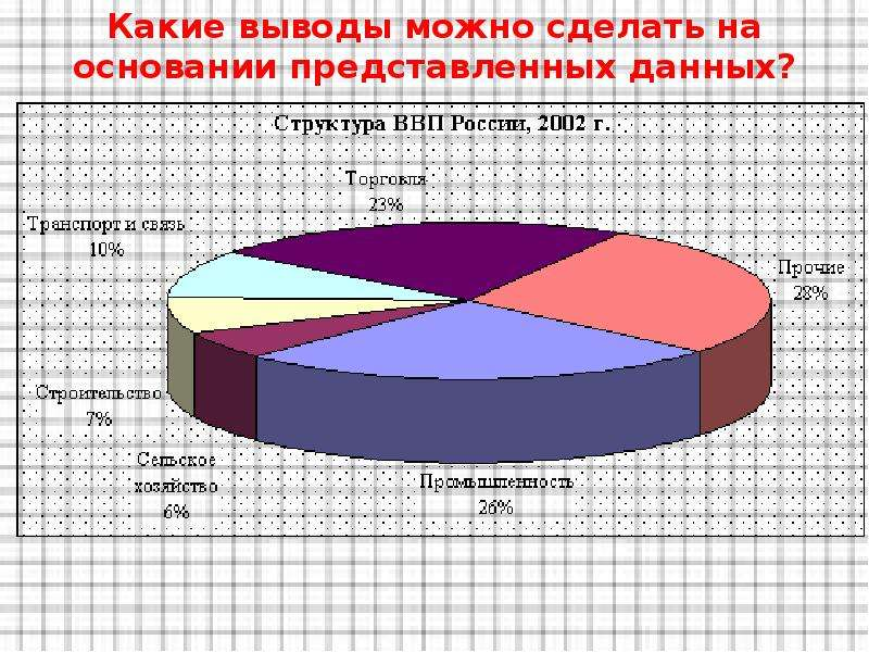 Измерители экономического роста, слайд 10