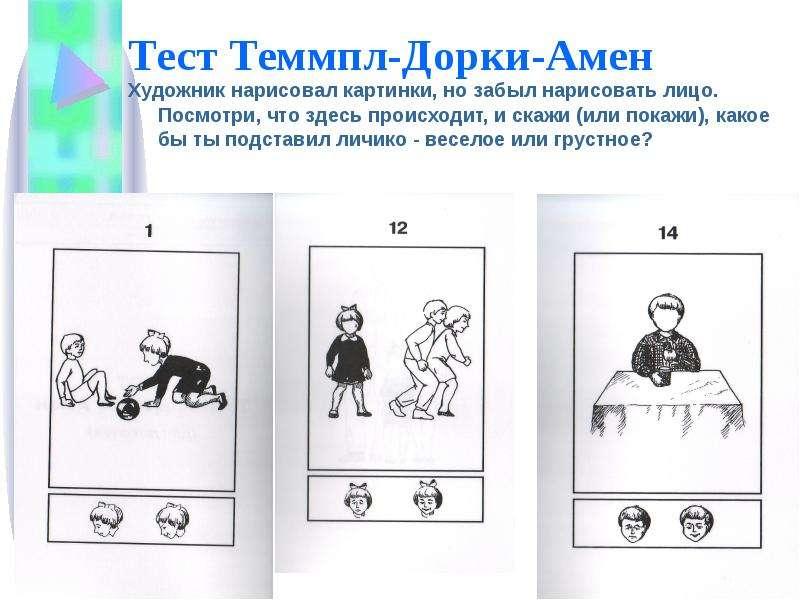 Тест Теммпл-Дорки-Амен Художник нарисовал картинки, но забыл нарисовать лицо. Посмотри, что здесь пр