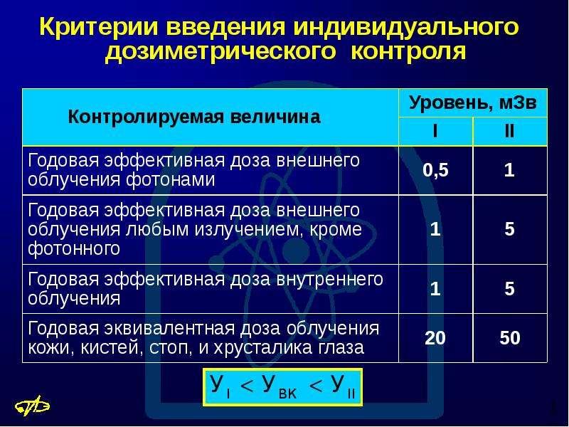 Критерии введения индивидуального дозиметрического контроля