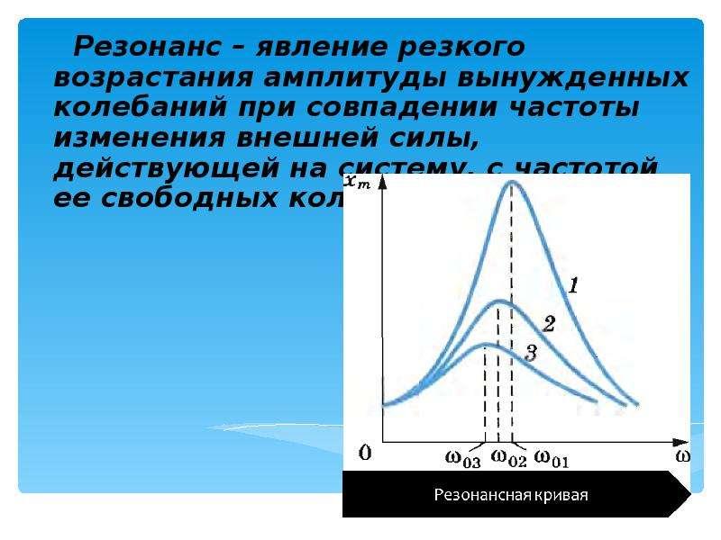 Резонанс – явление резкого возрастания амплитуды вынужденных колебаний при совпадении частоты измене