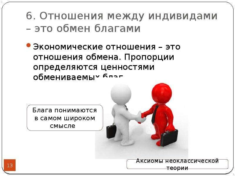 6. Отношения между индивидами – это обмен благами Экономические отношения – это отношения обмена. Пр