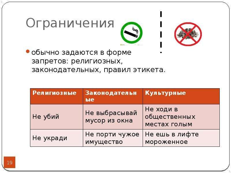 Ограничения обычно задаются в форме запретов: религиозных, законодательных, правил этикета.