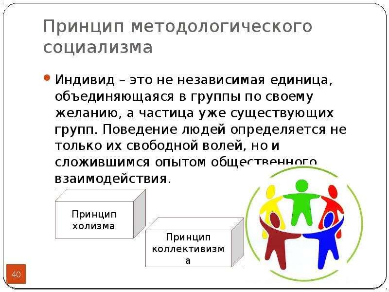 Принцип методологического социализма Индивид – это не независимая единица, объединяющаяся в группы п