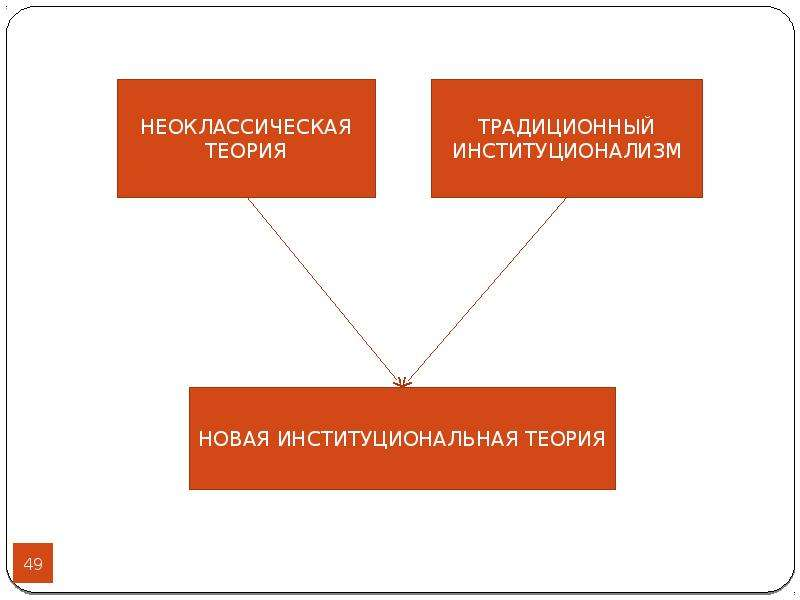 Социальные нормы и их роль в экономике, слайд 49