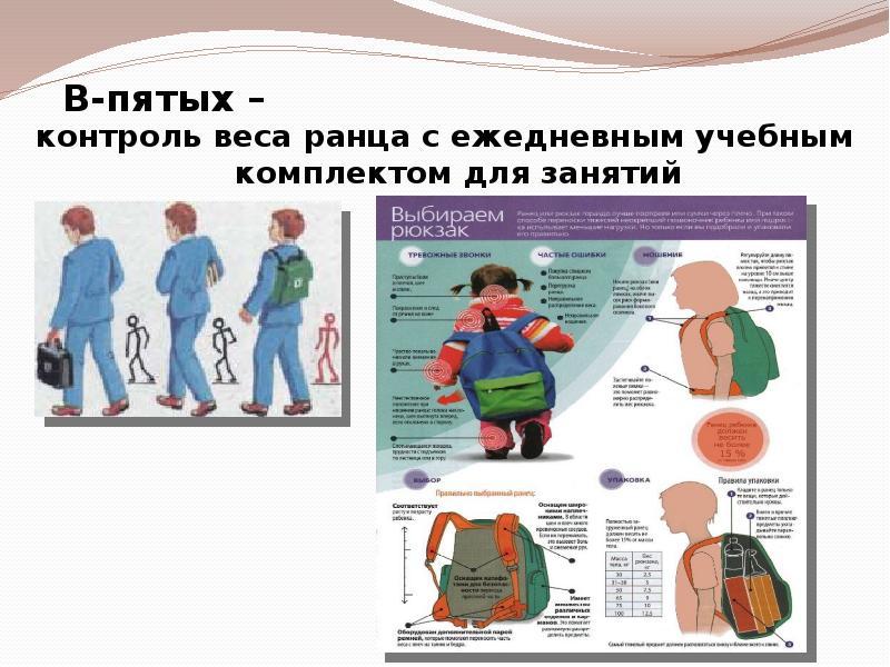 В-пятых – контроль веса ранца с ежедневным учебным комплектом для занятий