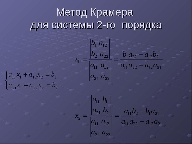 Метод крамера картинка