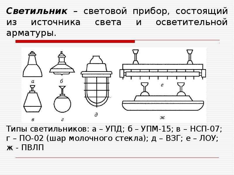 Светильник – световой прибор, состоящий из источника света и осветительной арматуры. Типы светильник
