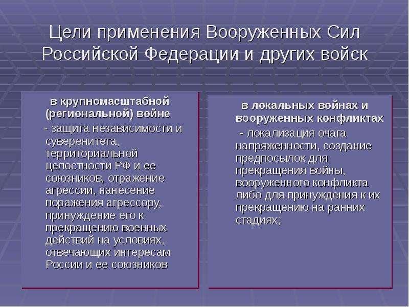 Цели применения Вооруженных Сил Российской Федерации и других войск в крупномасштабной (региональной