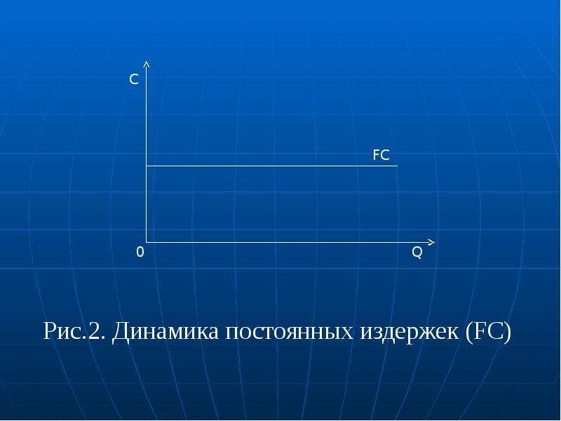 Основы теории издержек производства, дохода и прибыли, слайд 12