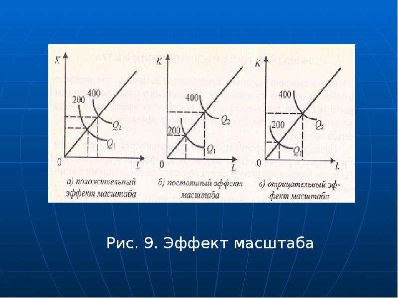Основы теории издержек производства, дохода и прибыли, слайд 33
