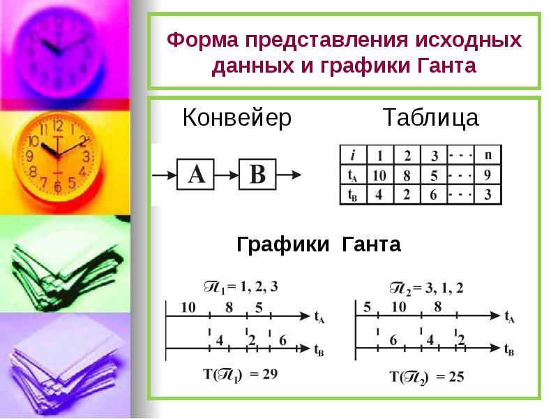Форма представления исходных данных и графики Ганта Конвейер Таблица