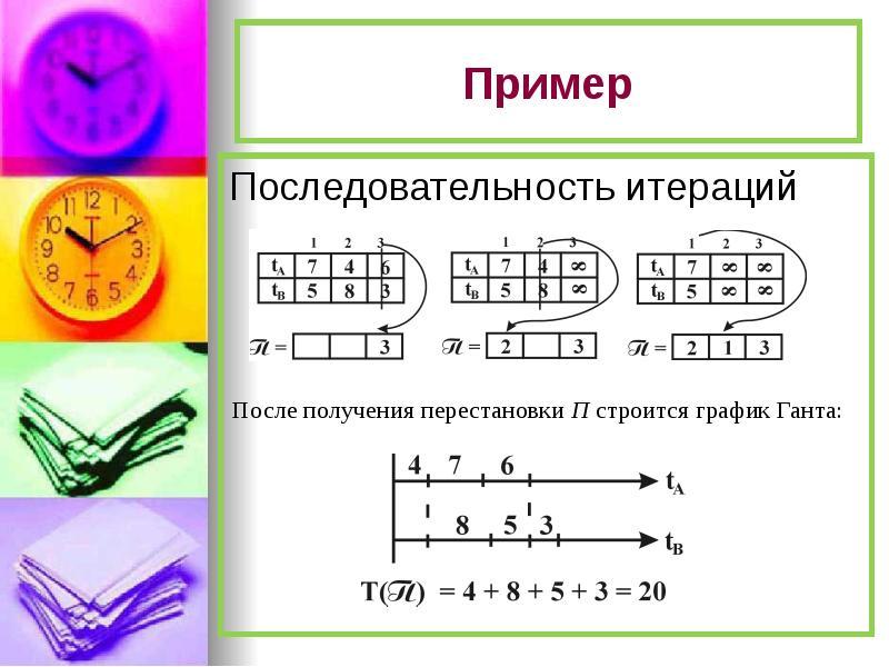 Пример Последовательность итераций