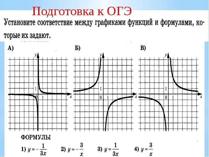 Рациональные уравнения. Подготовка к ОГЭ, слайд 2