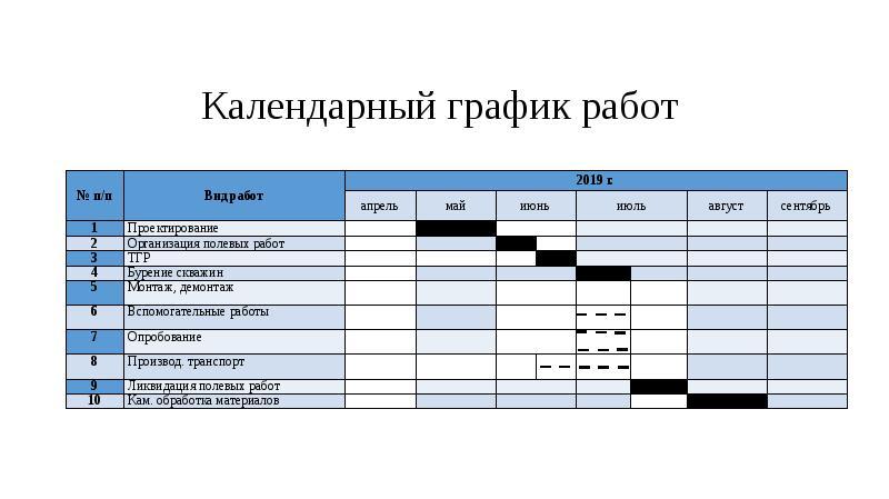 Проект бурения поисковых скважин на россыпи золото ручья Перевальный, слайд 15