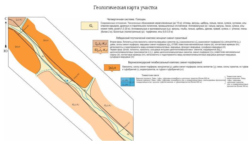 Проект бурения поисковых скважин на россыпи золото ручья Перевальный, слайд 3