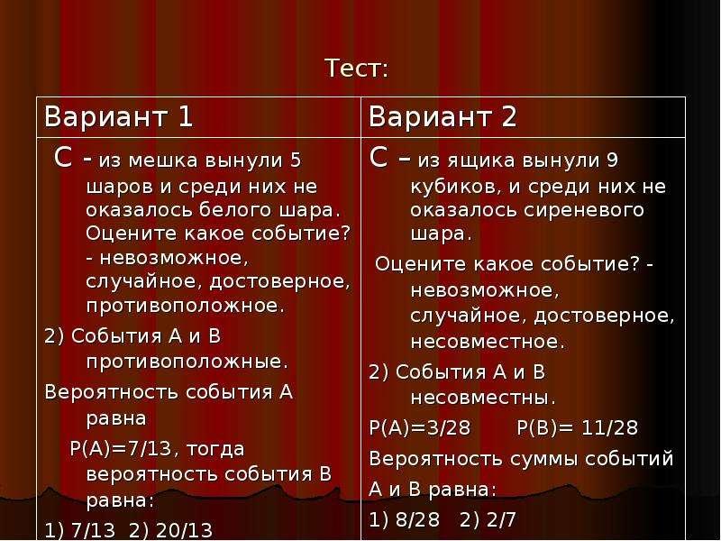 Тест: