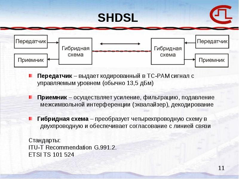 SHDSL
