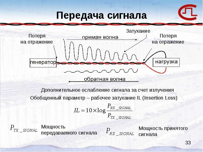 Передача сигнала